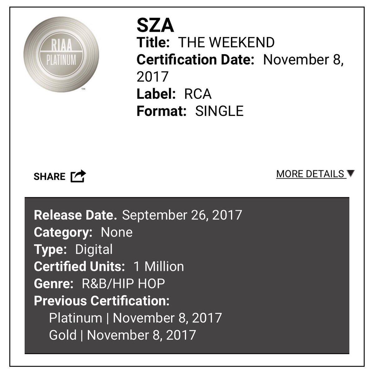 sza RIAA
